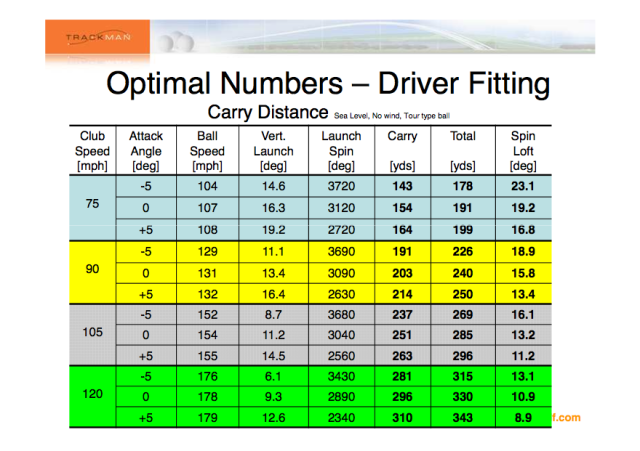 b16cd3f5_trackman-driverfittingchart