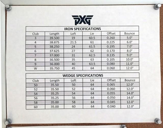 pxg-specs-900x707